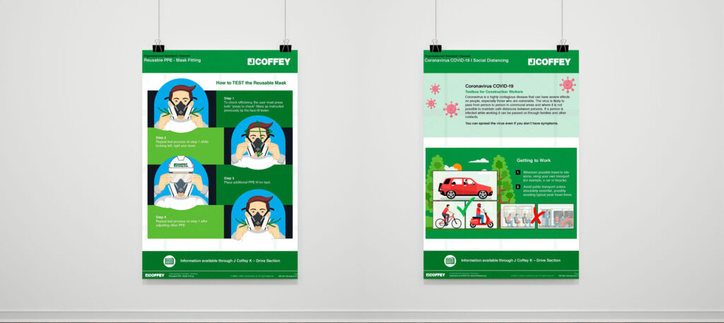 J Coffey safety awareness posters